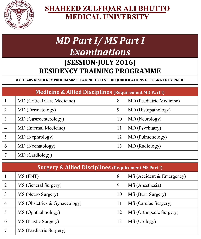 MD / MS (Part I) Examinations   Shaheed Zulfiqar Ali Bhutto Medical