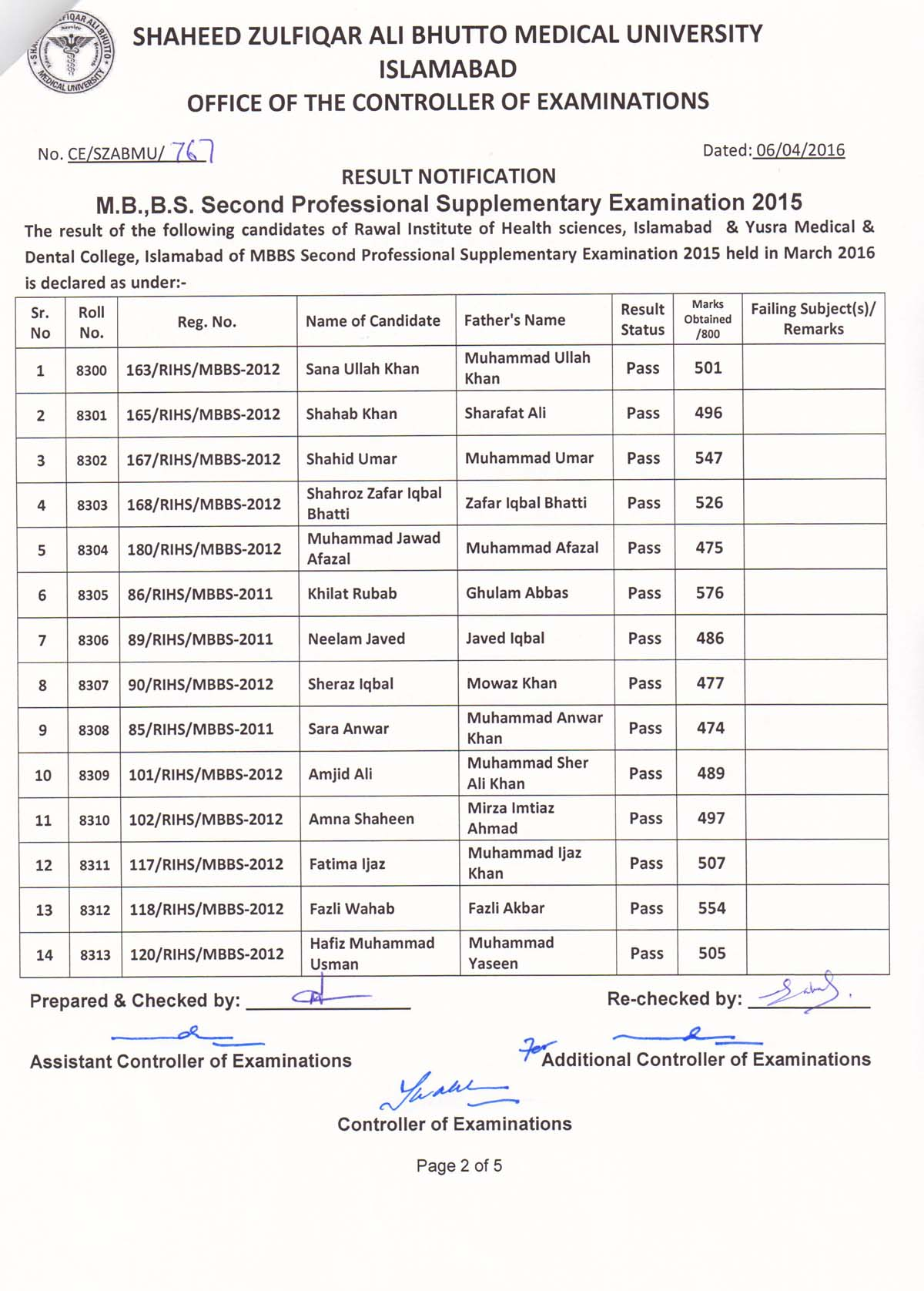 Result - MBBS 1st (part-I, part-II), 2nd & 3rd Professional