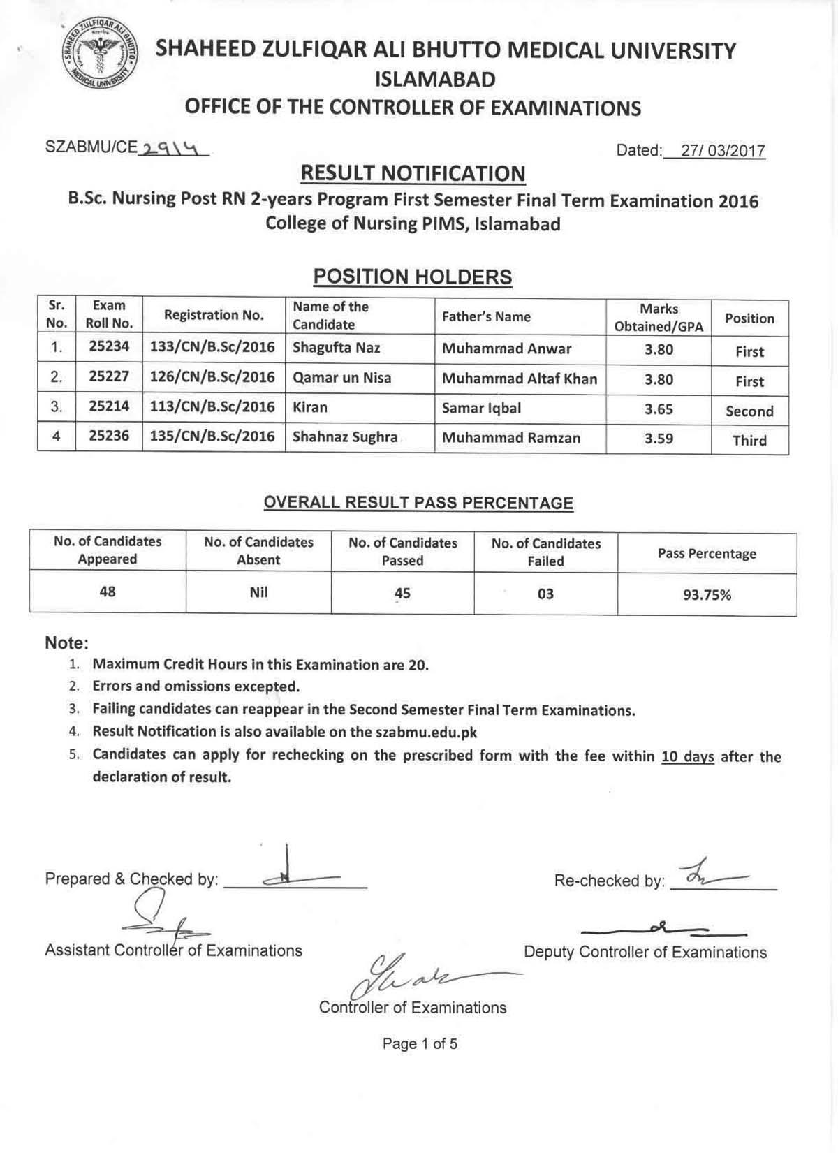 Result Notification - B.Sc. Nursing Post RN 1st Semester Final Exams 2016