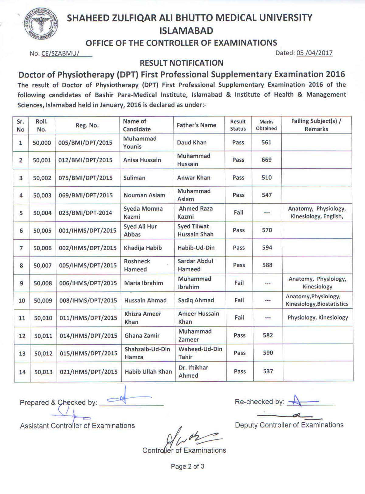Result Notification - DPT First Professional Supplementary Examination 2016