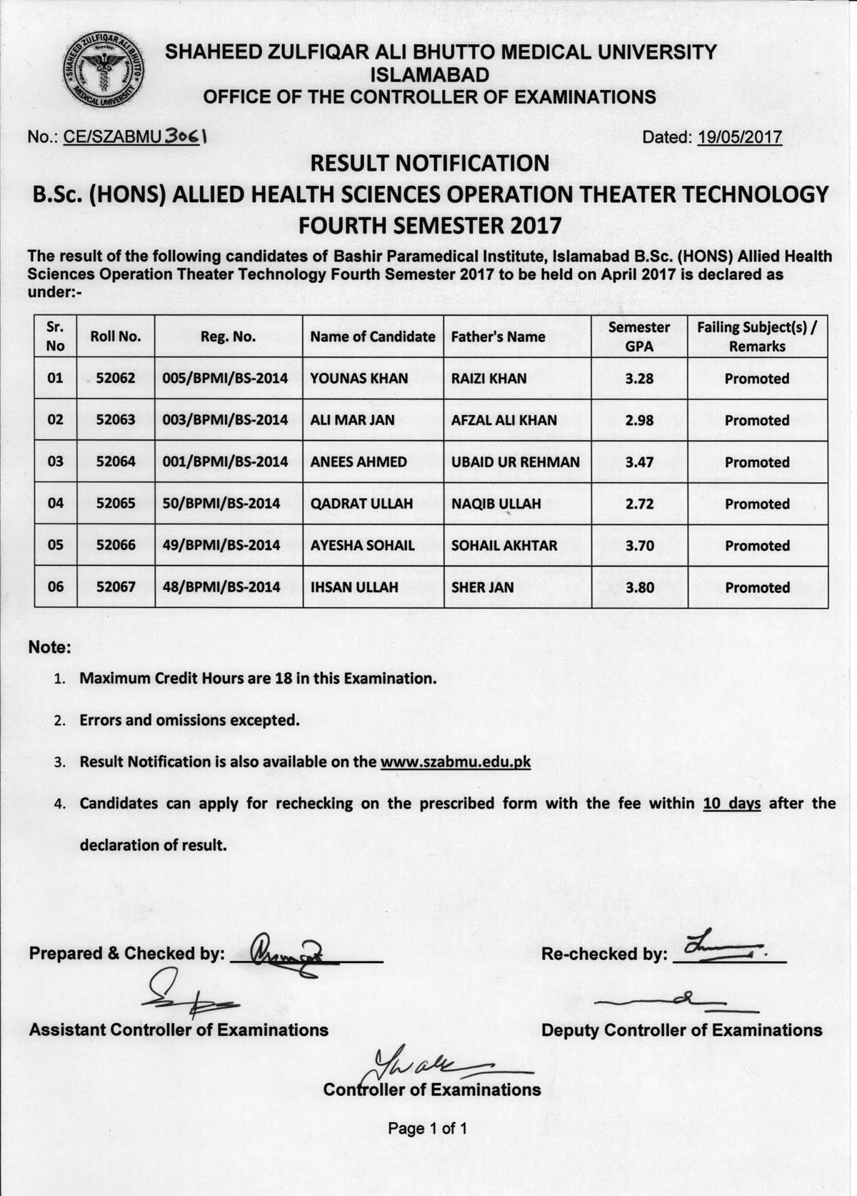 Result Notification - B.Sc. Hons Allied Health Sciences 4th Semester