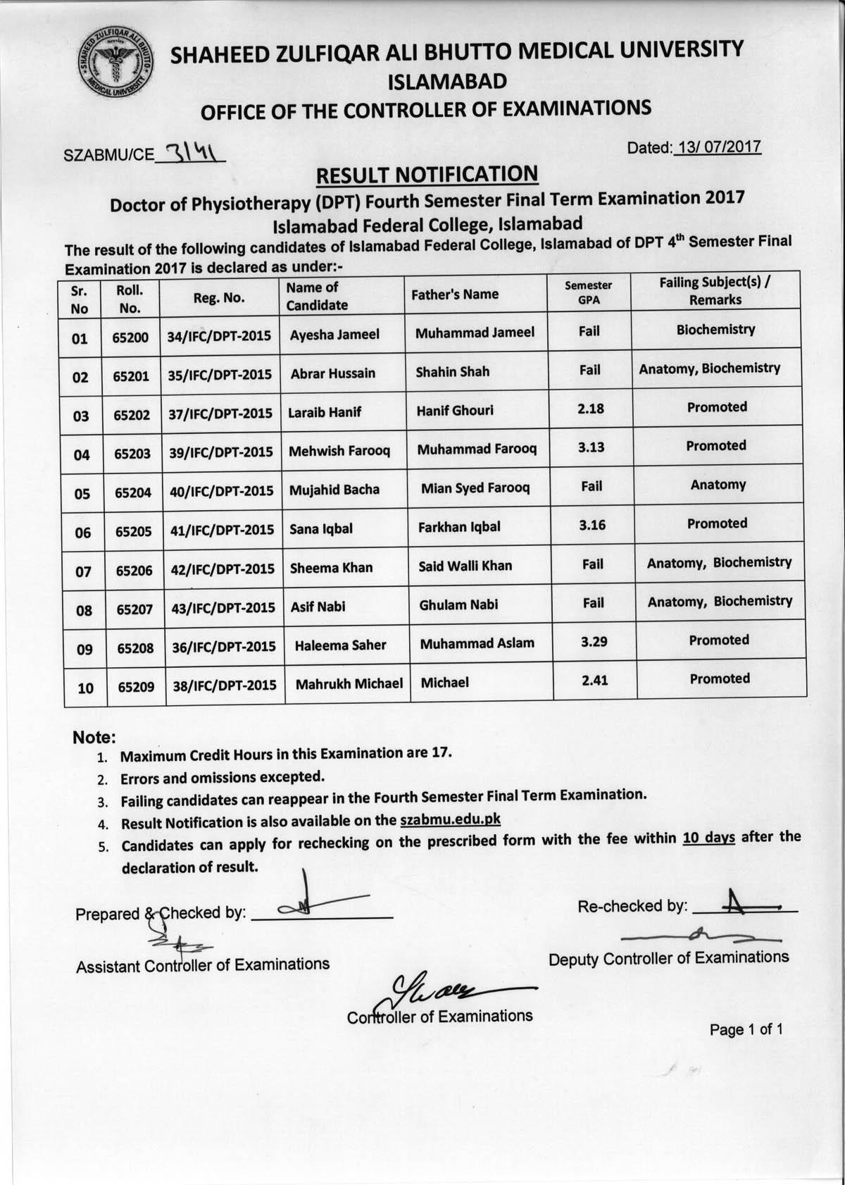 DPT 4th Semester Final Term Examination 2017