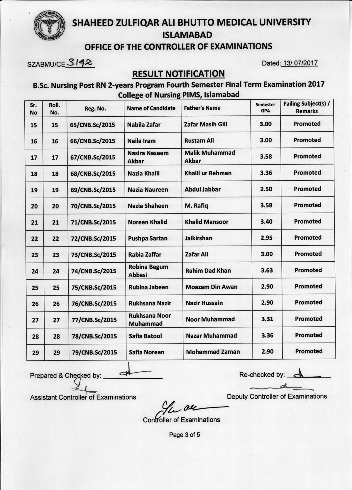 B.Sc. Nursing Post RN 4th Semester Final Term Examination 2017