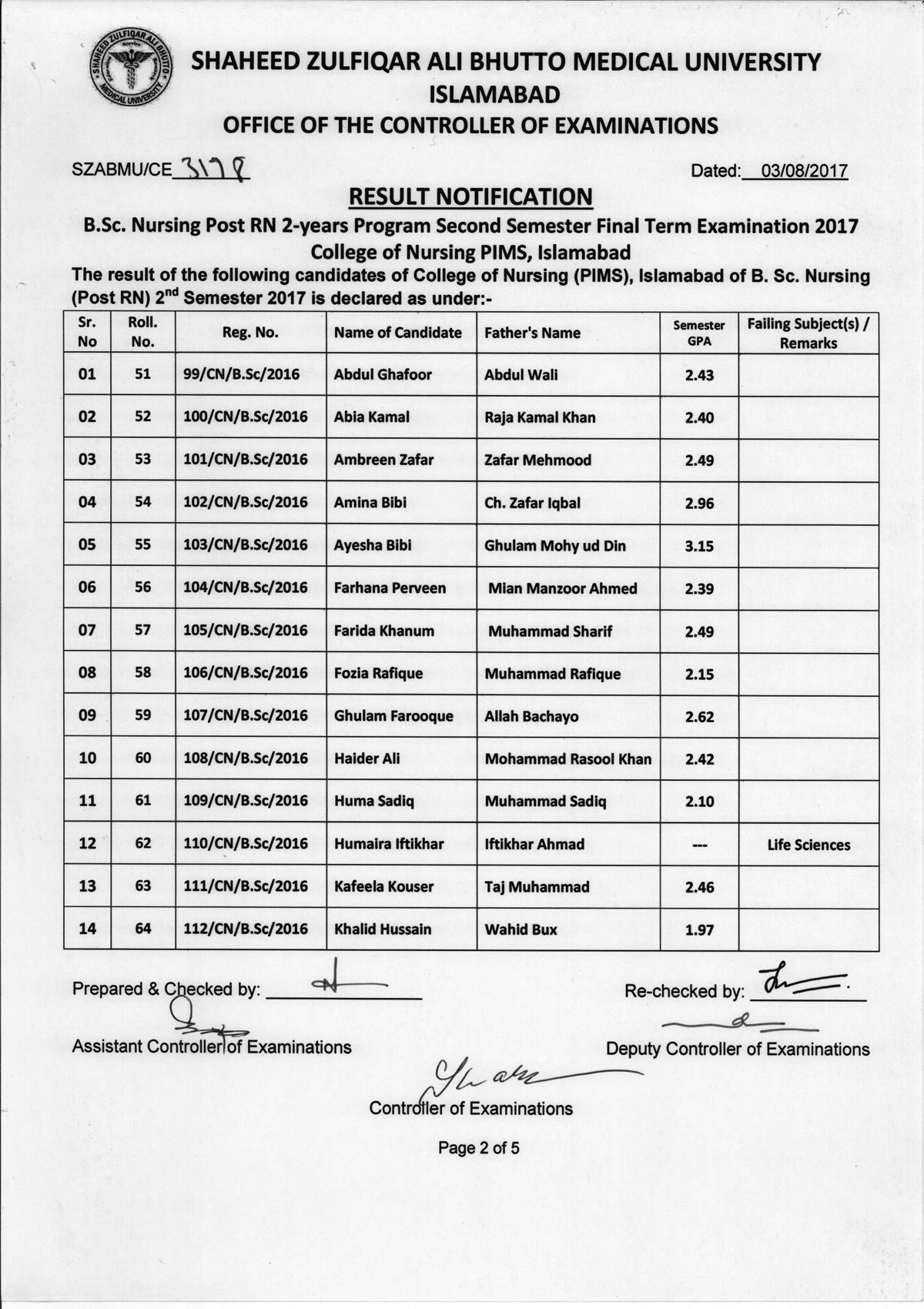 B.Sc. Nursing Post RN 2nd Semester Final Term Examination 2017
