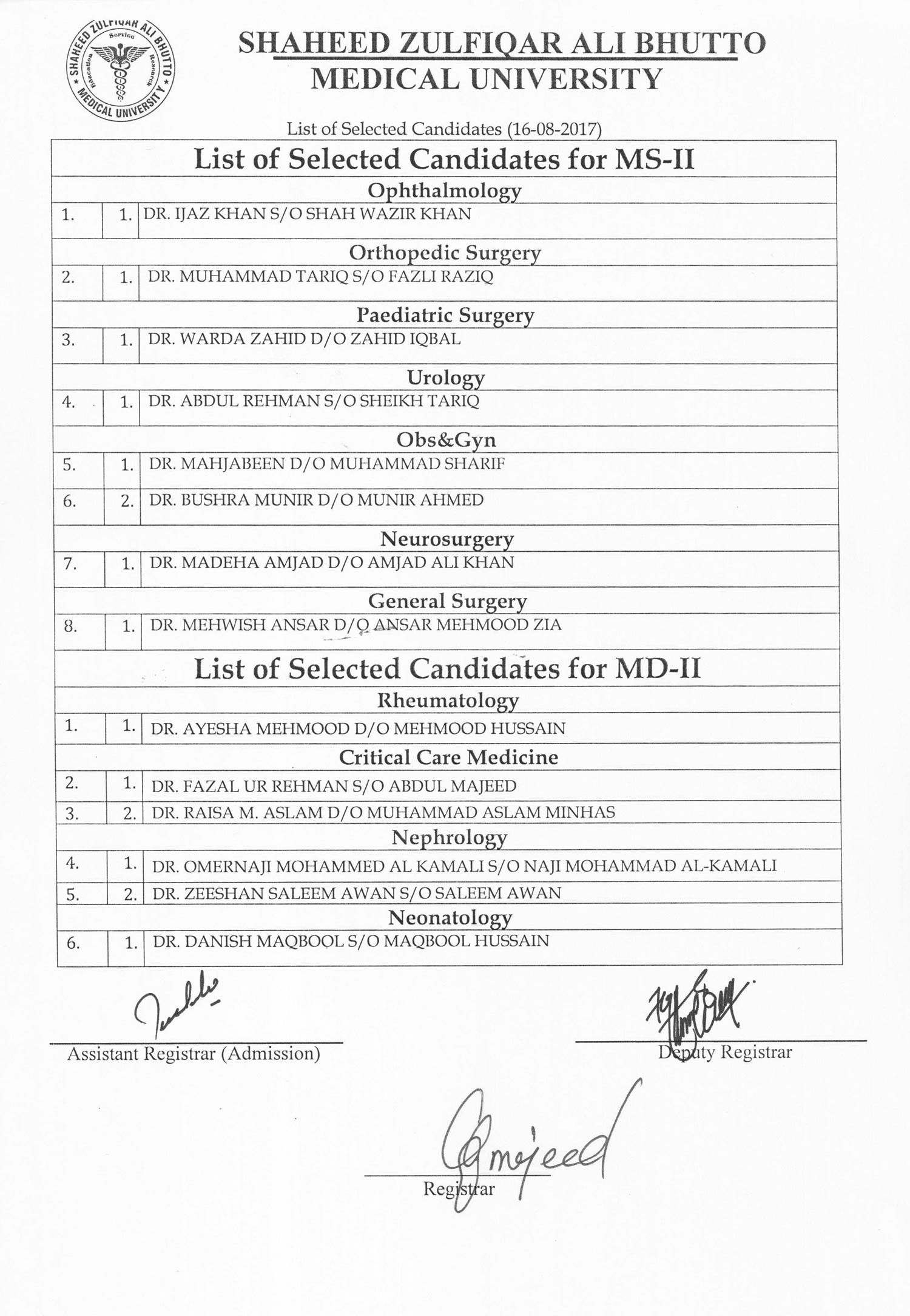 List of Selected Candidates for MS-II, MD-II Residency training program