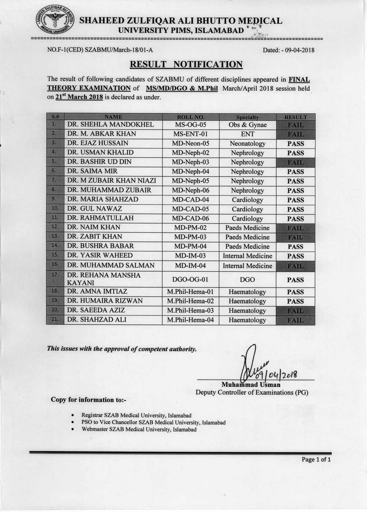 Result Notification of MS/MD/DGO/MPHIL Final theory examination