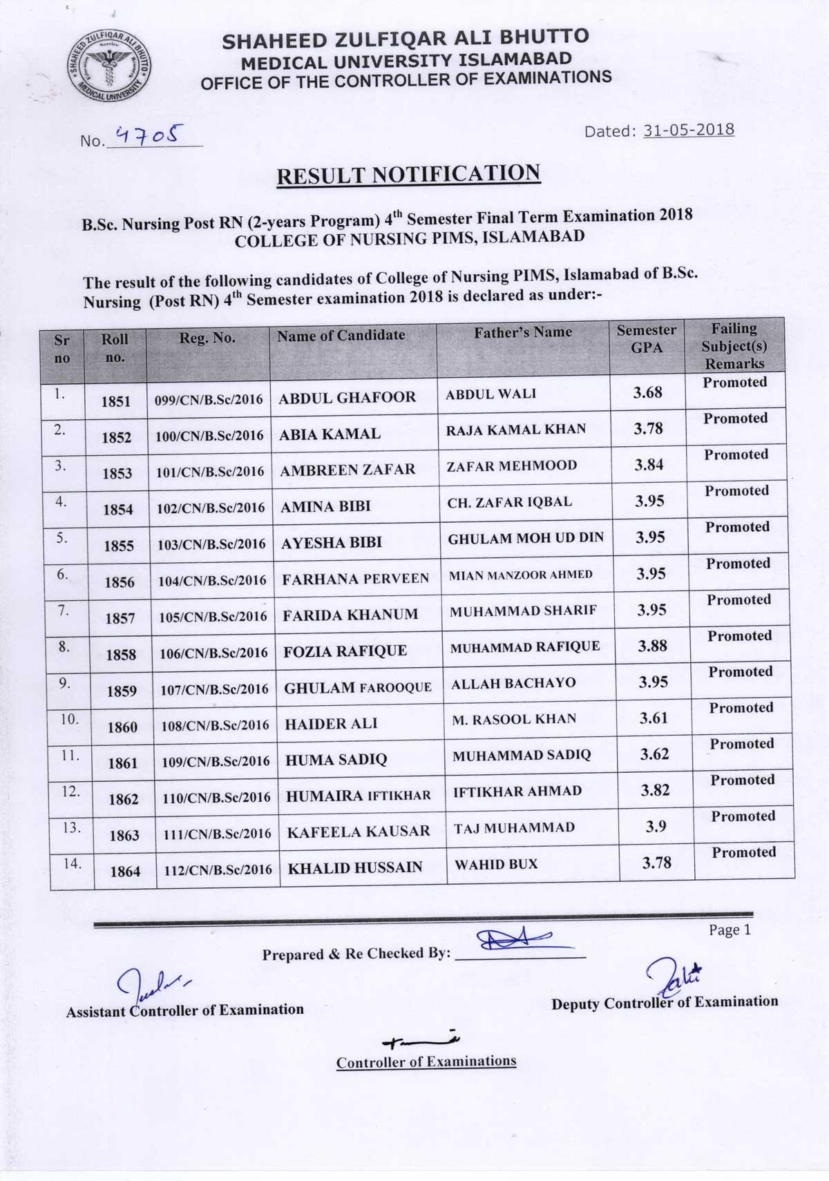 Result Notifications - B.Sc Nursing Post RN 4th Semester Final Term Exam 2018