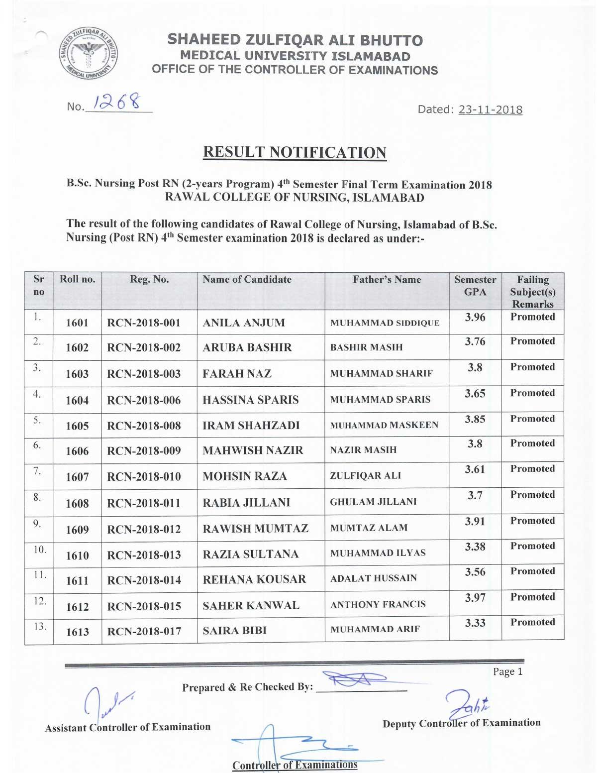 Result Notification - B.sc Nursing 2nd Year 4th Semester, Rawal College of Nursing