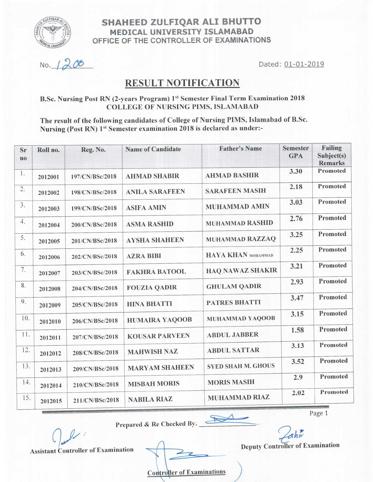 Result Notification - B.Sc Nursing Post RN 1st Year 1st Semester 2018 College of Nursing, PIMS