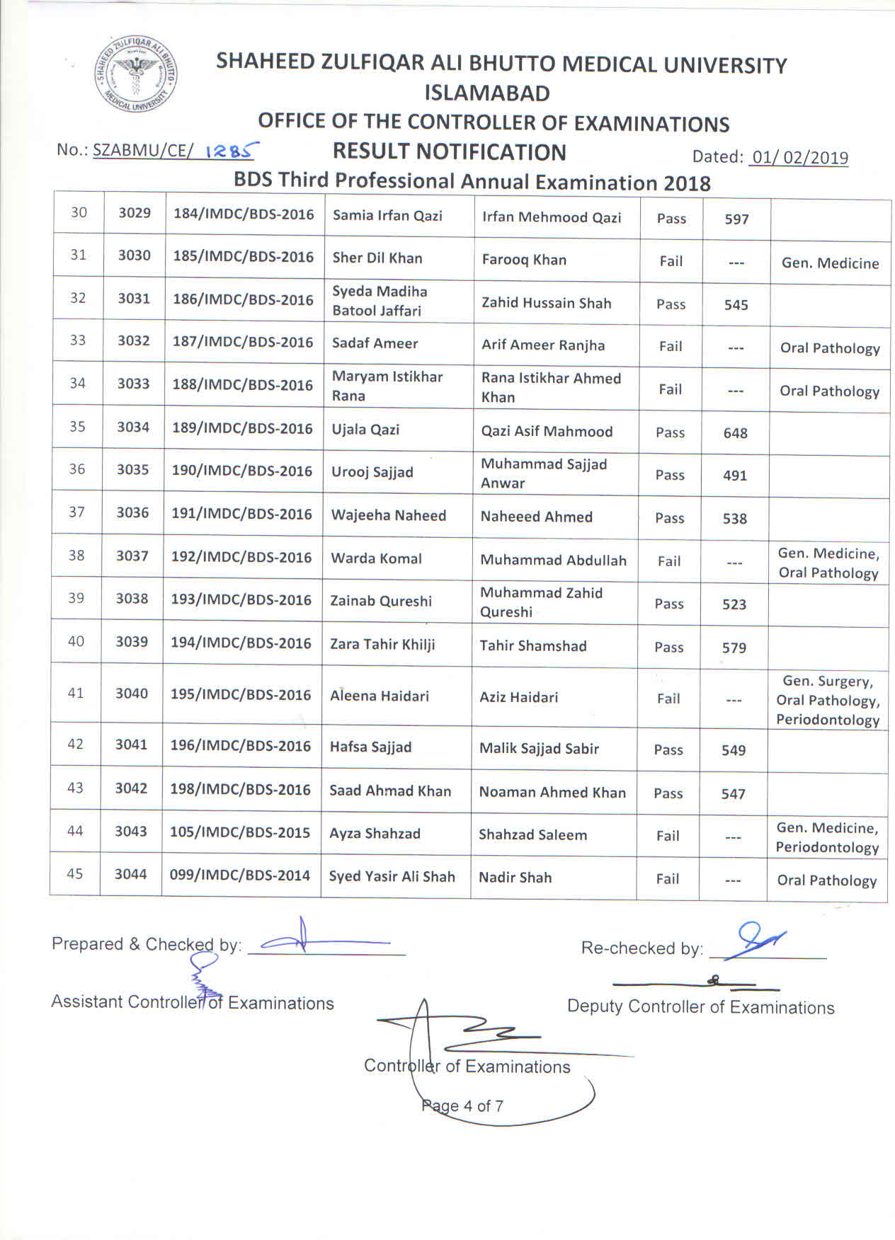 Result Notification - BDS 3rd Professional Annual Examination 2018