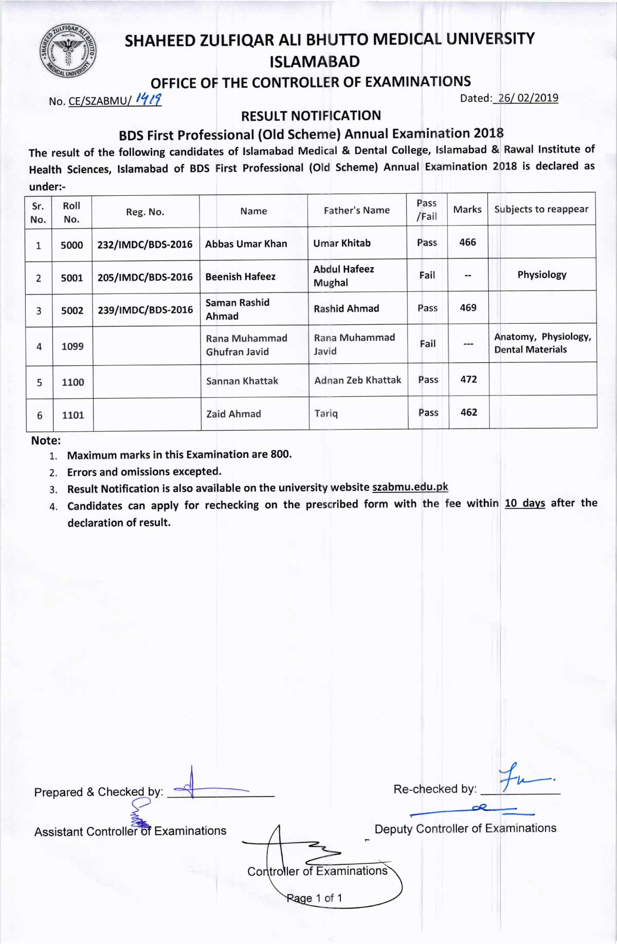 Result Notification of BDS First Professional (Old Scheme)  Annual Examination 2018