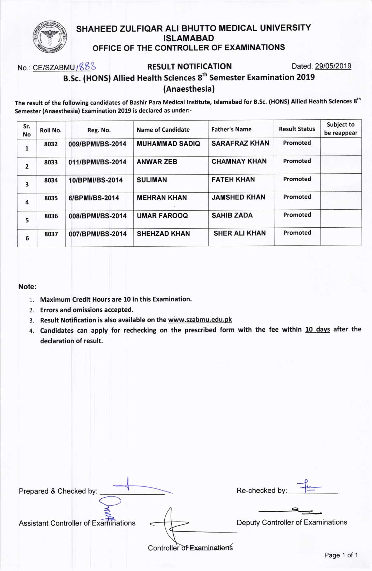 Result Notification of BS (Hons) Allied Health Sciences 8th Semester