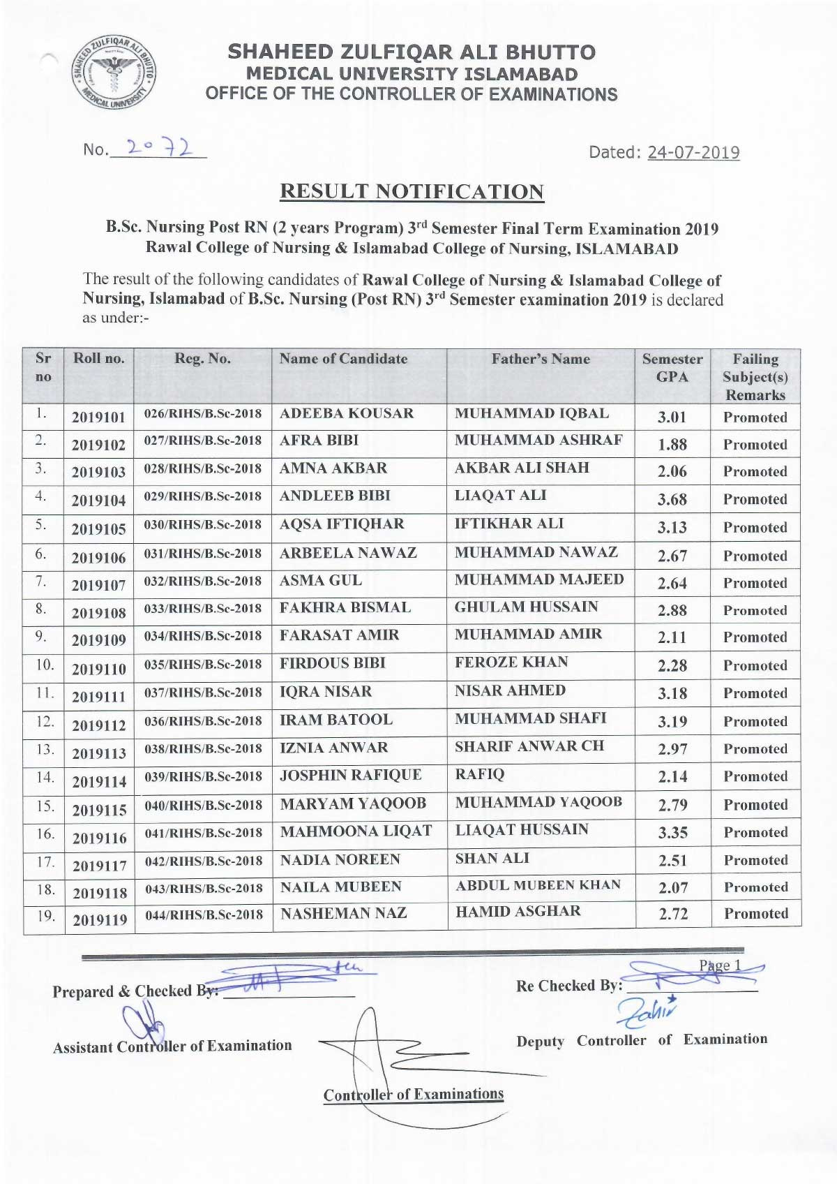 Result Notification of B.Sc Nursing Post RN 3rd Semester Final Examination 2019