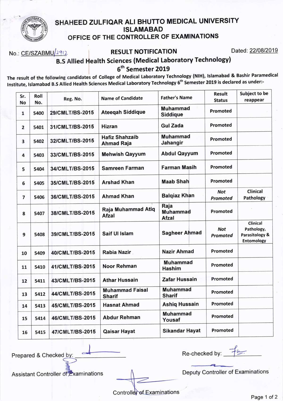 Result Notification of BS Allied Health Sciences (MLT) 6th Semester 2019