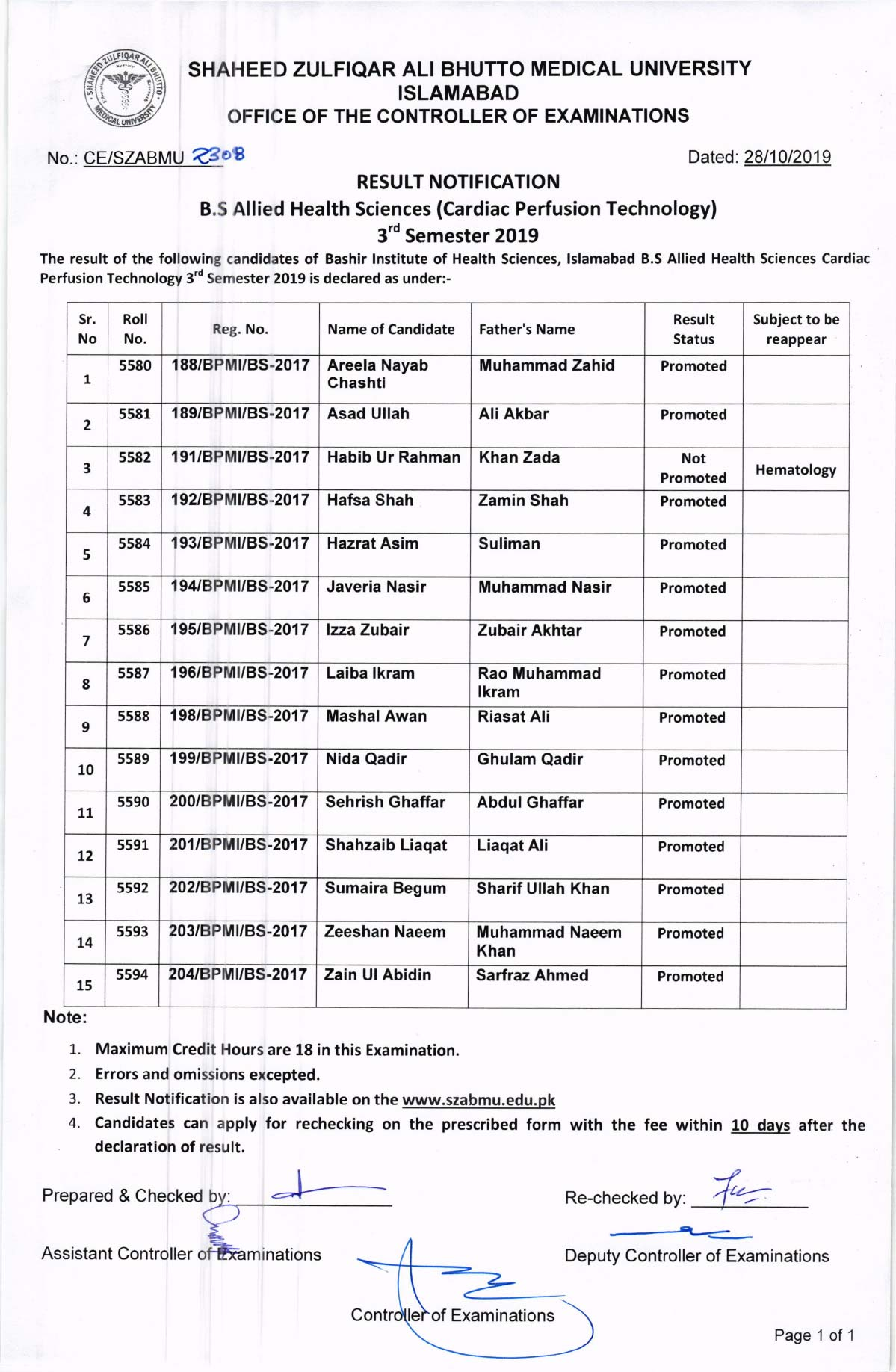 Result Notification of BS Hons (AHS) 3rd Semester 2019
