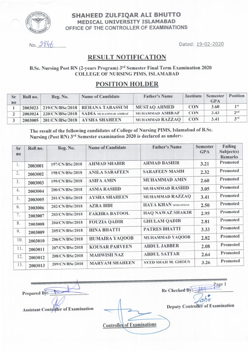 Result Notification - B.Sc. Nursing Post RN 3rd Semester Final Term Exams College of Nursing PIMS
