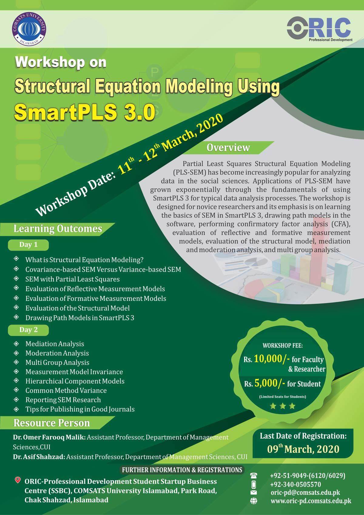 Workshop on Structural Equation Modeling using SmartPLS 3.0