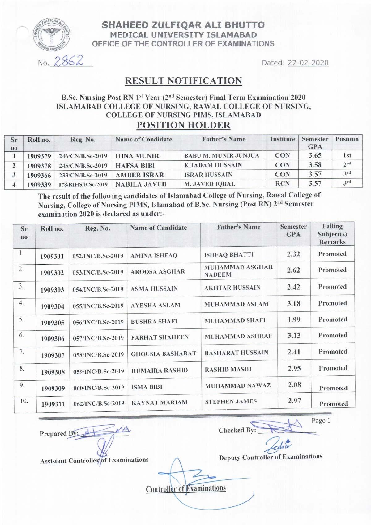 Result Notification - Bs Nursing Post RN 1st Year final Term Examination 2020