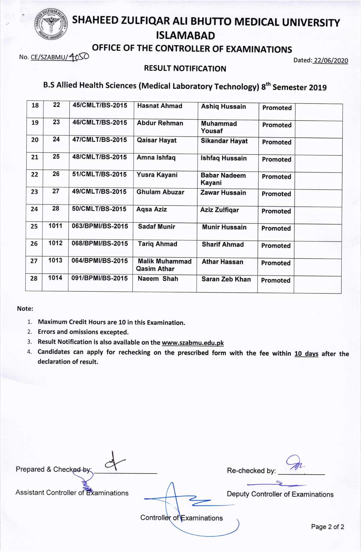 Result Notification of B.S. Hons (AHS) 8th Semester