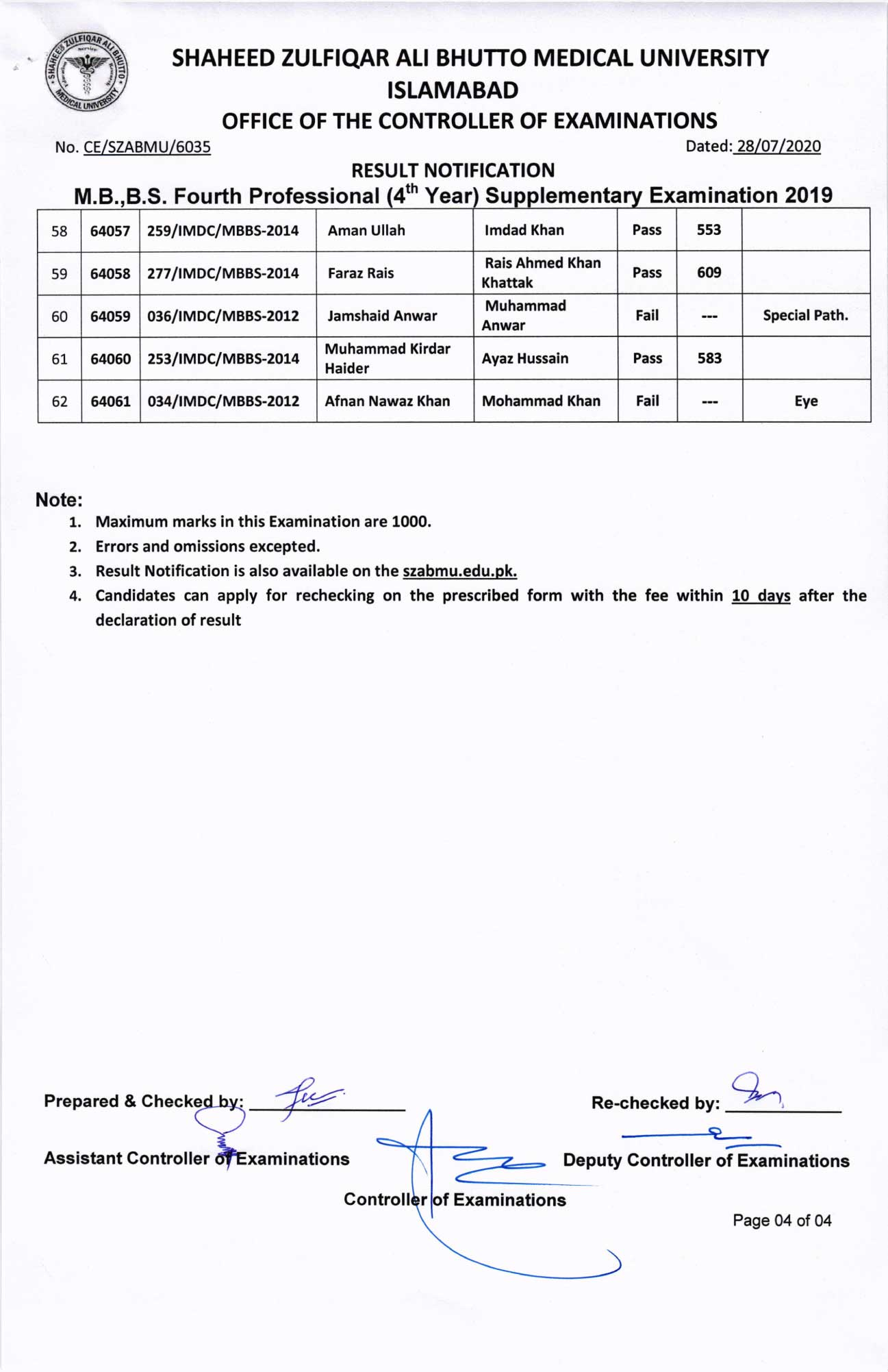 Result Notification of MBBS 4th Professional Supplementary Examination 2019