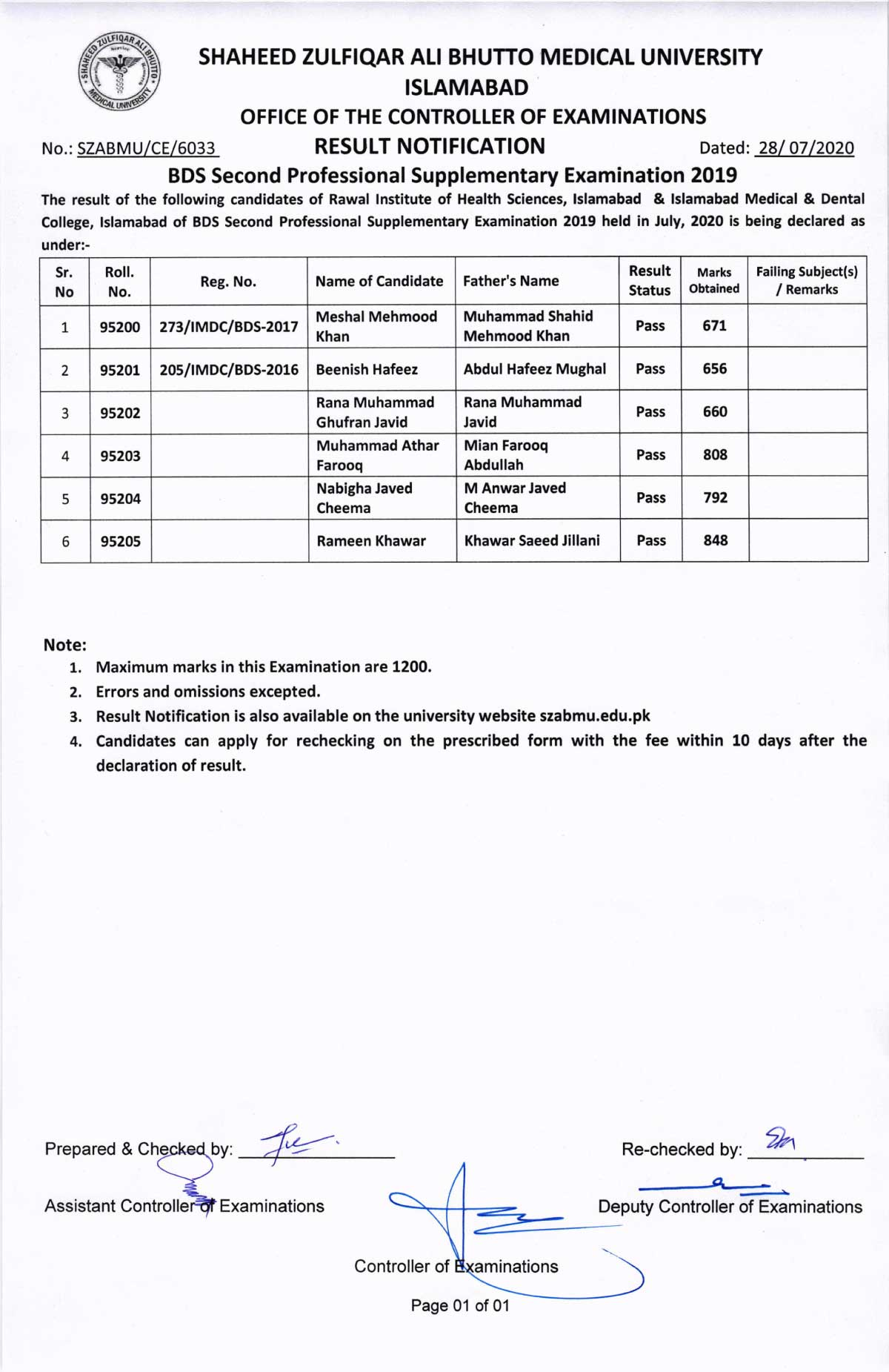 Result Notification of BDS 2nd Professional Supplementary Examination 2019