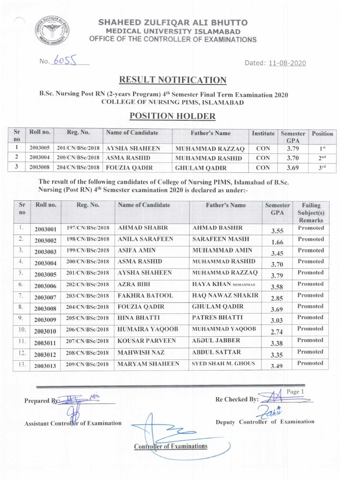 Result Notification of B.Sc Nursing Post RN 4th Semester 2020