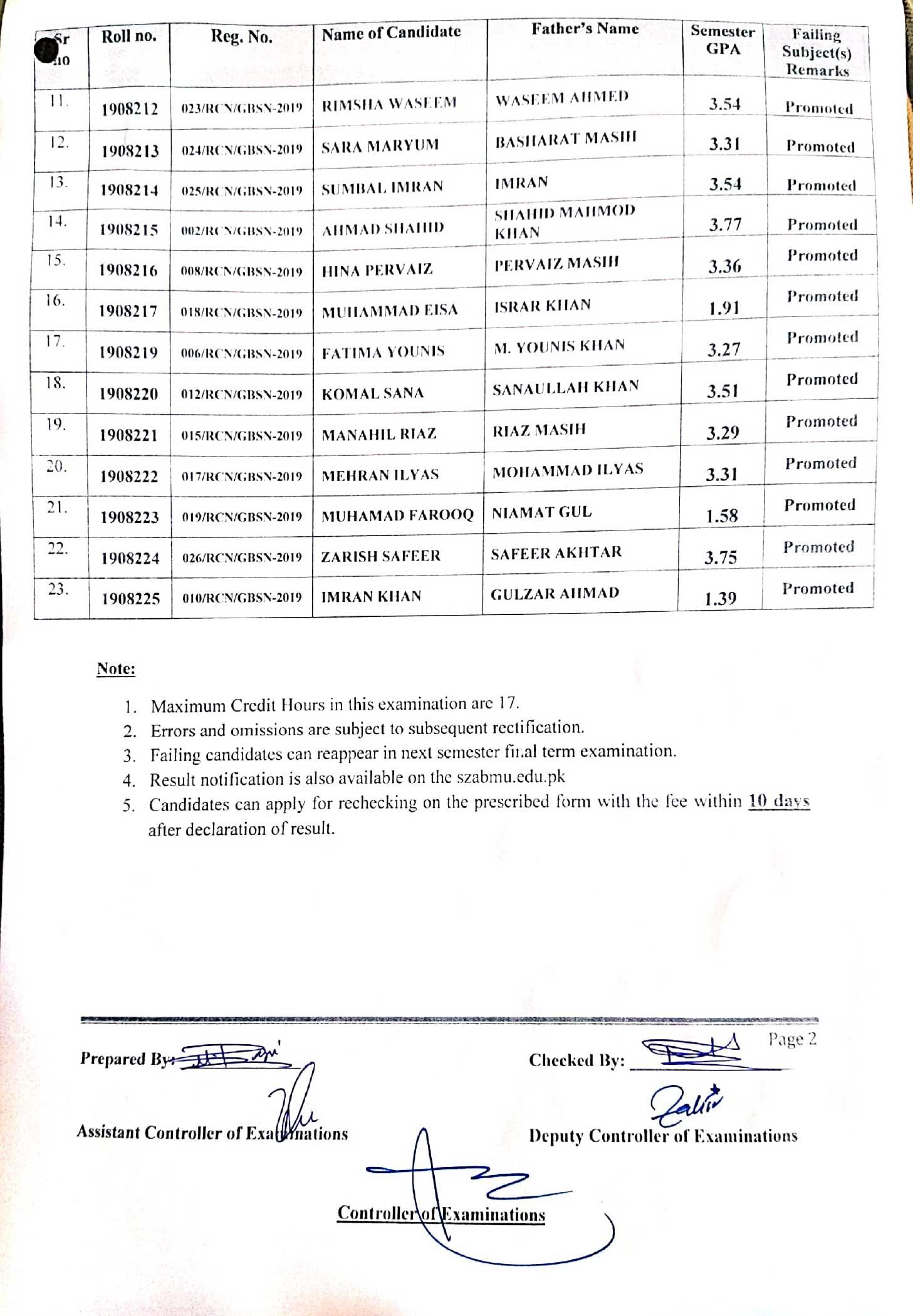 Result Notification - BS Generic Nursing 3rd Semester Final Examinations of Rawal College of Nursing