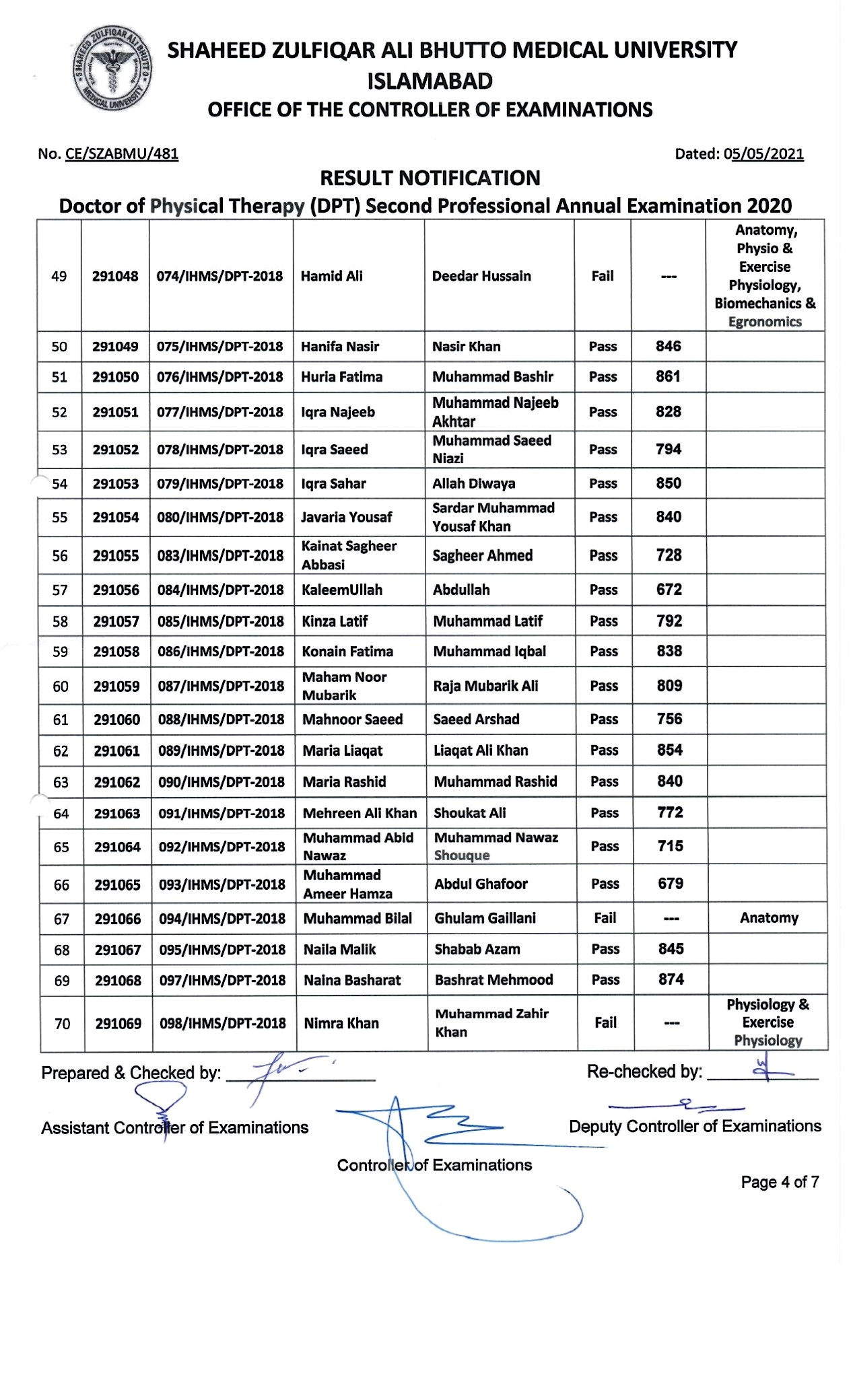 Result Notification - DPT Second Professional Annual Examination 2020