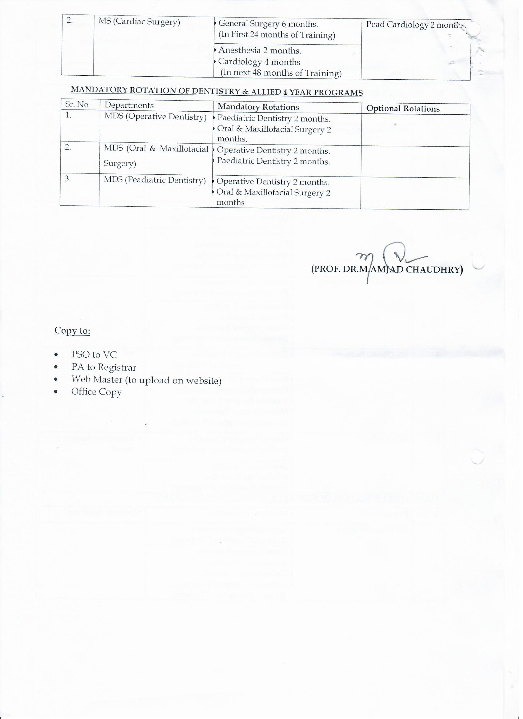 Schedule of Mandatory Rotations for Residents of MS/MD/MDS