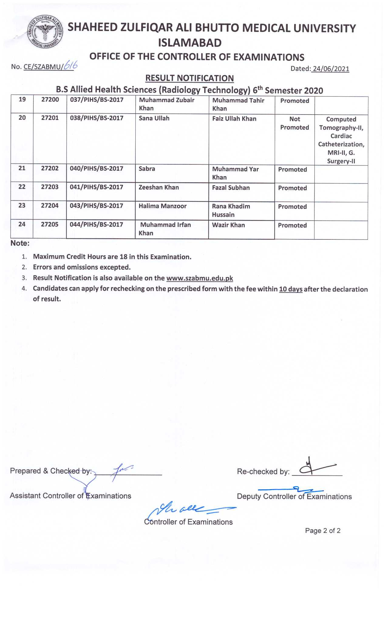 Result Notification of BS Allied Health Sciences 6th Semester 2020