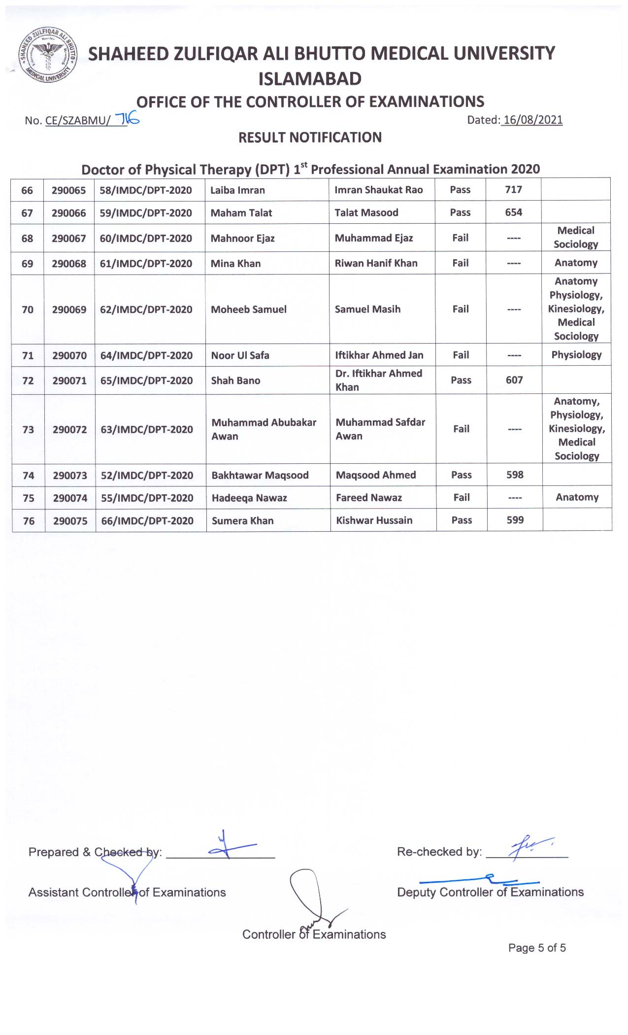 Result Notification - DPT 1st Professional Annual Examination 2020