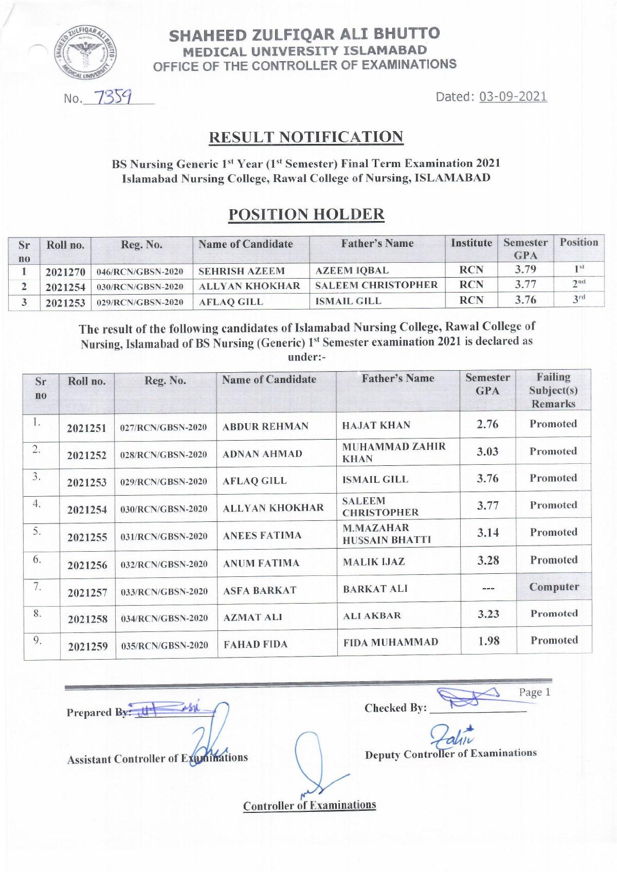 Result Notification - 1st Semester BS Nursing Generic & B.Sc. Nursing Post RN